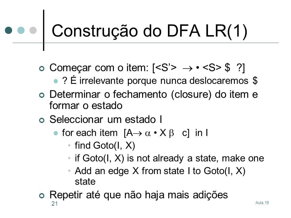 Construção do DFA LR(1) Começar com o item: [<S'>  • <S> $ ] É irrelevante porque nunca deslocaremos $